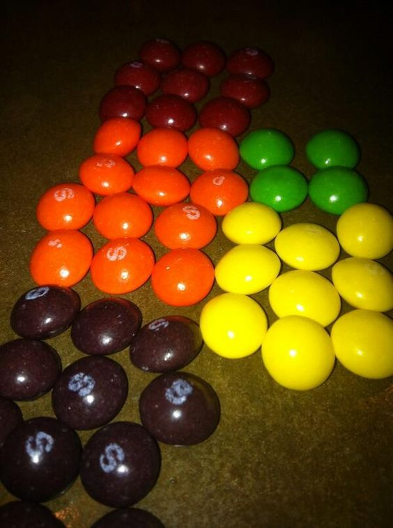 When you have to arrange Skittles into designated colors, you might have obsessive-compulsive disorder.