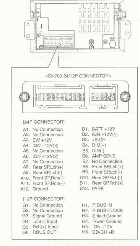 Delphi Radio Wiring Diagram Gambarin Us Post Date 10 Dec 2018 78 Source Http Readingrat Net Wp Content Uploads Delco Radio Radio Delco Diagram