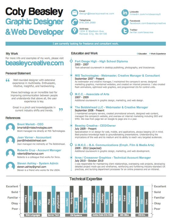 Graphic Design resume examples Photography, graphic design, web - web developer resumes