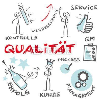 Qualitätsmanagement, Quality Management deutsch