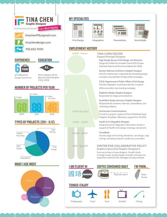 Infographics Examples | Here are a list of great examples of ...