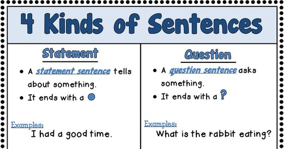 FREE 4 kinds of sentences posters for both.pdf