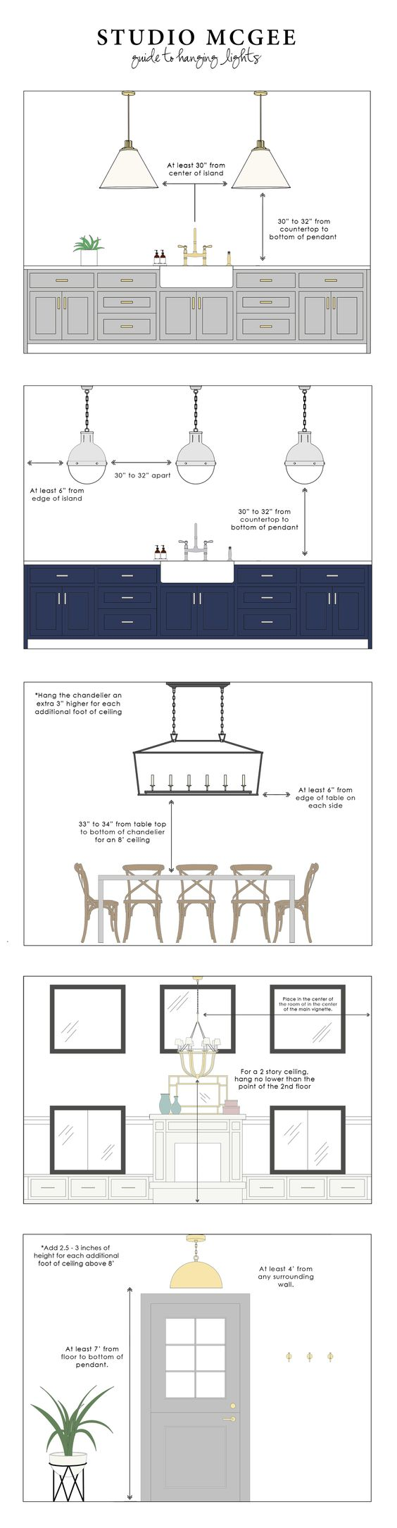 Studio mcgee guide to hanging lights home decor ideas for Interior lighting design guide