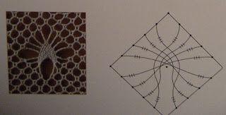 "A Bobbin Lace Lover: Spider ""arc"" / Archway spider"