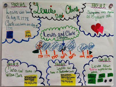 Lewis and clark essay