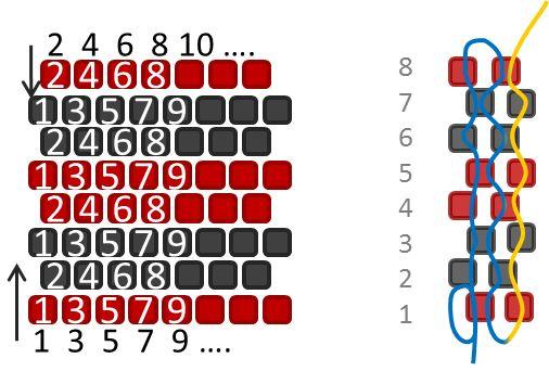 14 Muster Reihe 4 - komplett