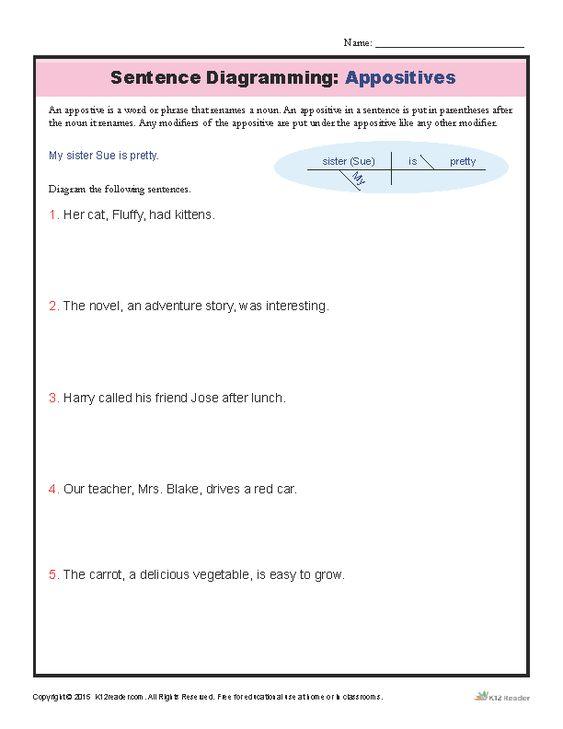 Sentence Diagramming Worksheet: The Understood You | Pinterest