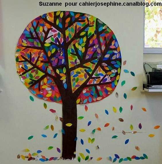 nurvero la vie en classe a trouv pour arts plastiques arbres saisons chez les cahiers de. Black Bedroom Furniture Sets. Home Design Ideas