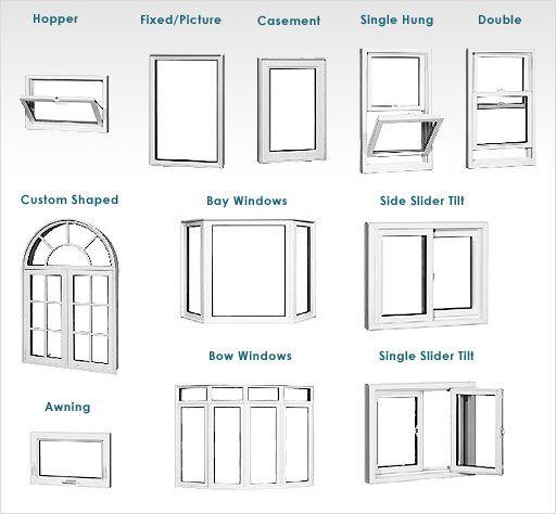 Window types sketch window typres pinterest window for Different styles of doors