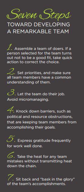 Seven steps to developing a remarkable team #teamwork #leadership #business