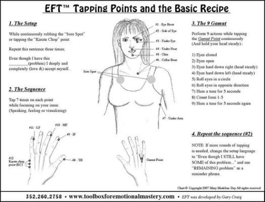 Acupressure Diy Eft Tapping Points Pdf What Are Acupressure