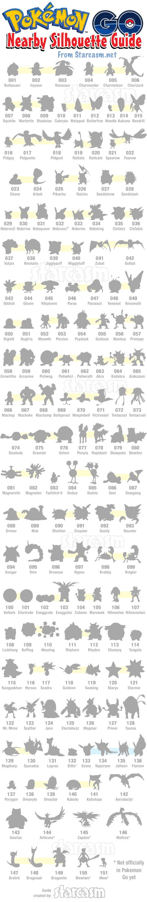 Complete Pokemon Go silhouettes outlines nearby guide