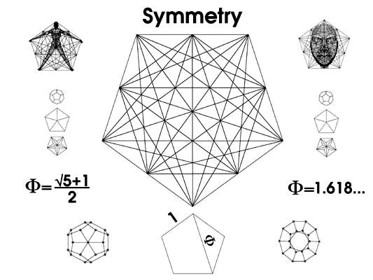 platonic solids sacred geometry pdf