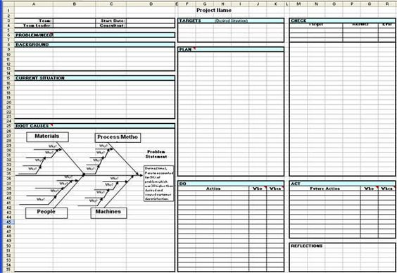 Toyota a3 report a3 report template in excel operational toyota a3 report a3 report template in excel operational excellence pinterest toyota template and templates pronofoot35fo Choice Image
