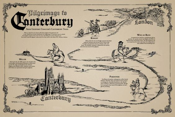 The nature of man as illustrated in canterbury tales by geoffrey chaucer