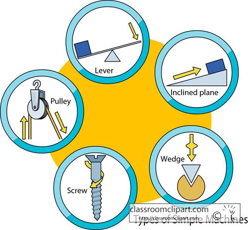 Force And Motion Clipart