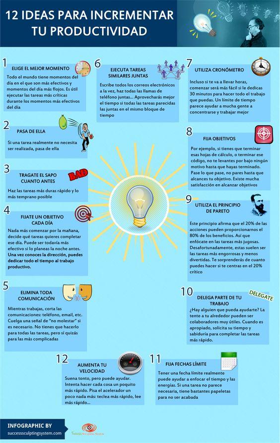 12 ideas para incrementar tu Productividad