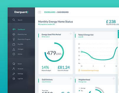 """Check out this @Behance project: """"Energuard - Dashboard""""…"""