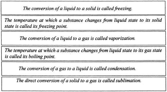Molar solubility vs Ksp MCAT Pinterest Chemistry - solubility chart example