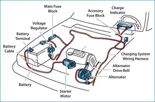 Battery Reconditioning - motorist.org/... - Save Money And NEVER Buy A New  Battery Again | Automotive mechanic, Car repair service, Car batteryPinterest