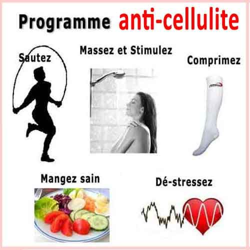 Connu programme anti-cellulite | Sport | Pinterest | Cellulite, Éliminer  JI69
