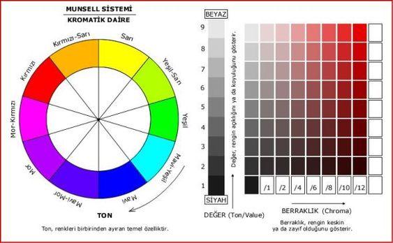 Hangi Renk Nasil Elde Edilir Alintidir Renkler Renk Teorisi Oje Fikirleri