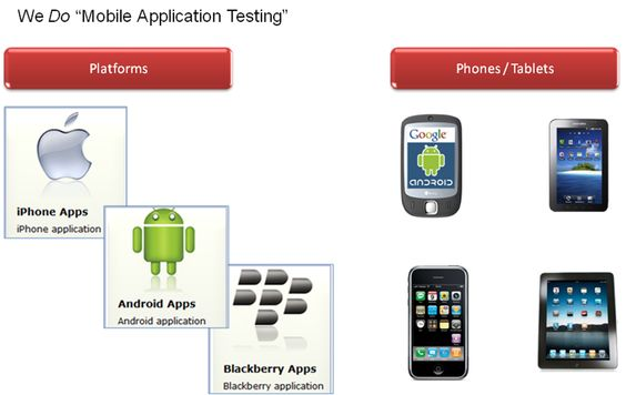 Automate #mobile #application testing on real #digital #devices. Record one test - run it on any device and language.