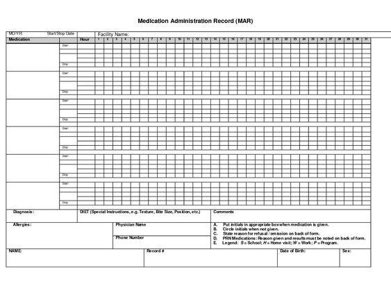 administration record printable medication chart office administration forms meds. Black Bedroom Furniture Sets. Home Design Ideas