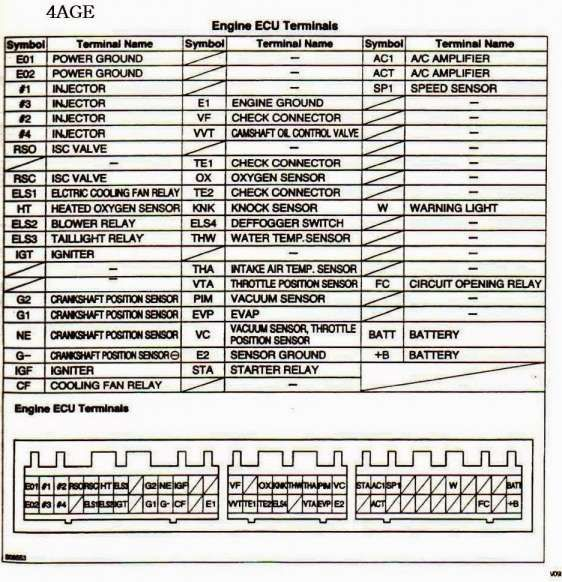 [ZSVE_7041]  12+ 1Kz Engine Ecu Wiring Diagram - Engine Diagram - Wiringg.net in 2020 |  Electronic schematics, Toyota, Electrical wiring diagram | Abbreviations For Toyota Wiring Diagram |  | Pinterest