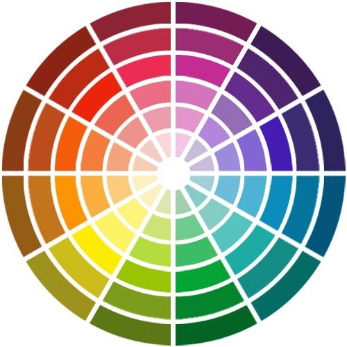 Roue chromatique - retrouvez ce projet bricolage sur BricoleurDuDimanche.com
