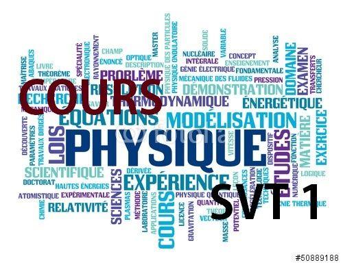 Cour Physique I Optique Physique Nucleaire Thermodynamique Svt S1 Pdf Eprepare Tech Company Logos Company Logo Tech Companies