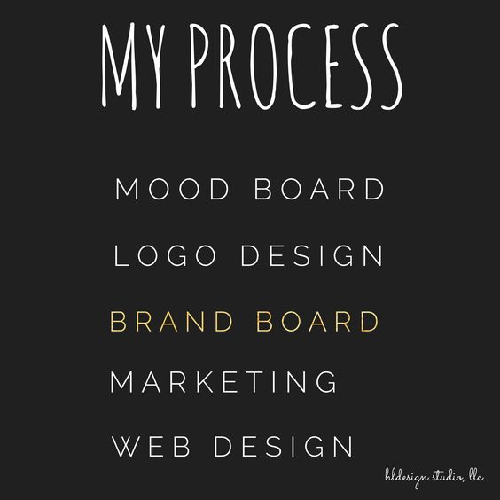 A good process goes unnoticed so that the creativity of the design and content can shine! #wahm #designprocess #webdesigner #sahm #businesswoman