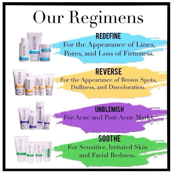 RF Regimens - Use the Solution Tool to see which regimen the dermatologist orders for you. acrain.myrandf.com