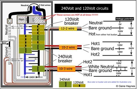 How To Install A Subpanel How To Install Main Lug Electrical Panel Wiring House Wiring Electrical Panel