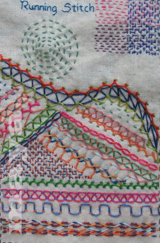 I embroidery tast running stitch by maya matthew
