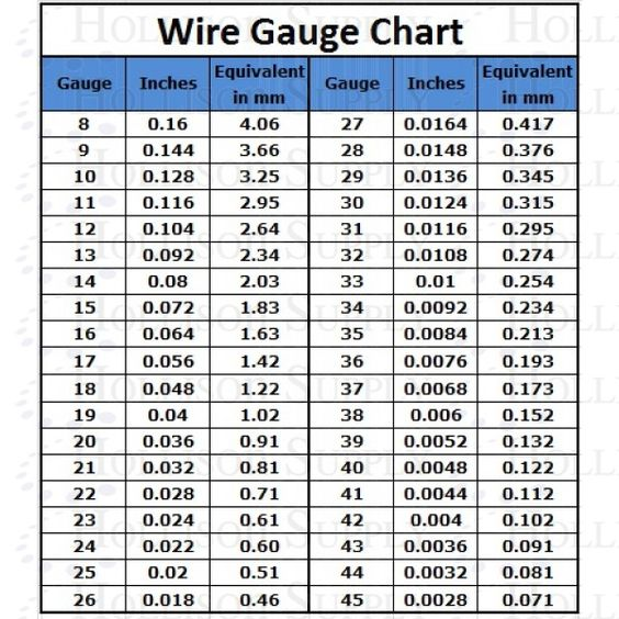 Https Www Google Ca Search Q Standard Wire Gauge To Mm Chart Gauges Chainmaille Tutorial Chart