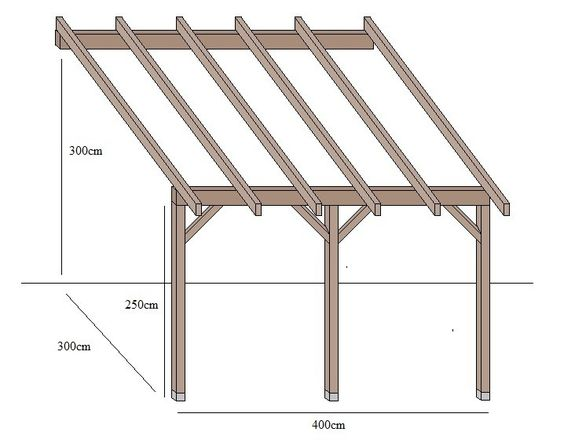 Terrassendach selber bauen mit dieser Vorgehensweise