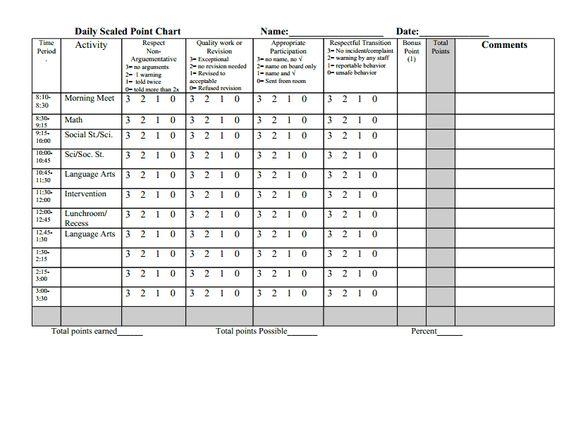 SueRankin (suerankin3425) on Pinterest - contract management spreadsheet