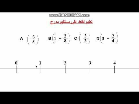 تعليم نقطة على مستقيم مدرج الجزء 1 Youtube Math Content Math Equations