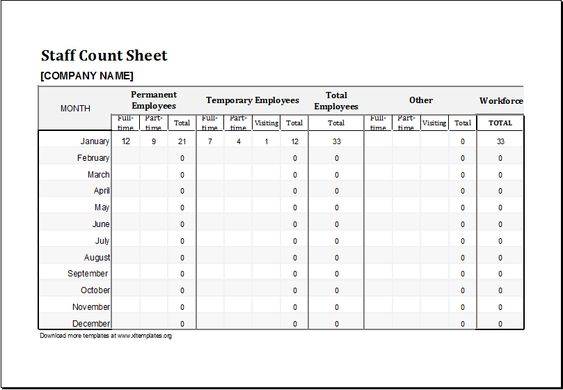 Staff count sheet template DOWNLOAD at http\/\/wwwxltemplatesorg - monthly timesheet calculator