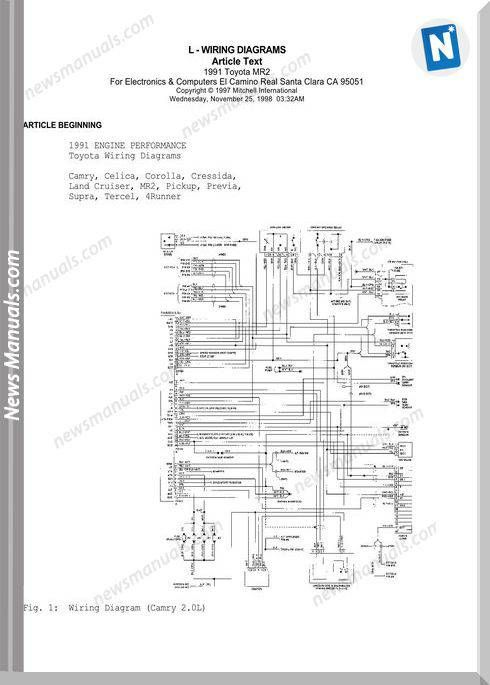 Toyota 1991 L Wiring Diagrams Toyota Diagram Electrical System