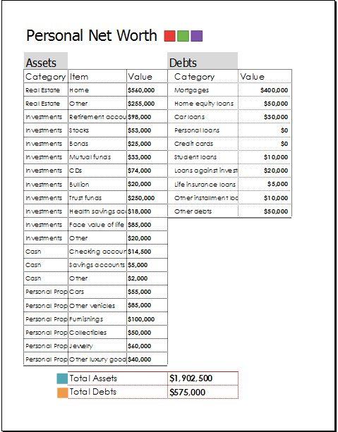 Life insurance needs calculator DOWNLOAD at    wwwtemplateinn - loan calculator template