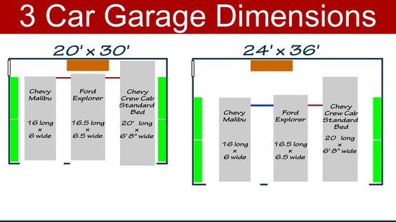 Car garage 3 car garage and garage on pinterest for Normal 2 car garage size