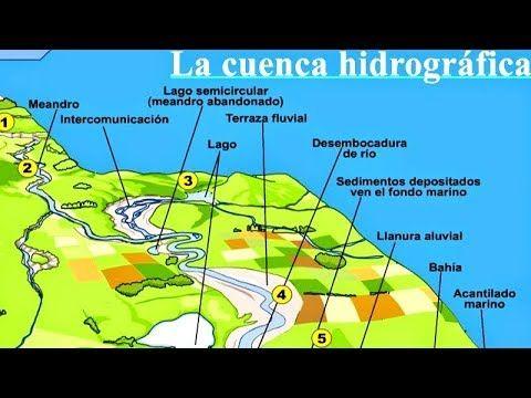 Cuencas Hidrográficas Geografía Preuniversitaria Youtube
