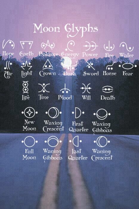 It would be cool to get a row of these glyphs on the back of my arm, leg or back. Power, Fire, Crown, Dark, Sword, Fear, Blood, Will, Death, and a row of moon phases or something to represent the different stages in life.