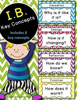 International Baccalaureate: IB Key Concepts postersInternational Baccalaureate Key concepts posters.     Check out my other IB productsIB attributes postersIB attitudes posters