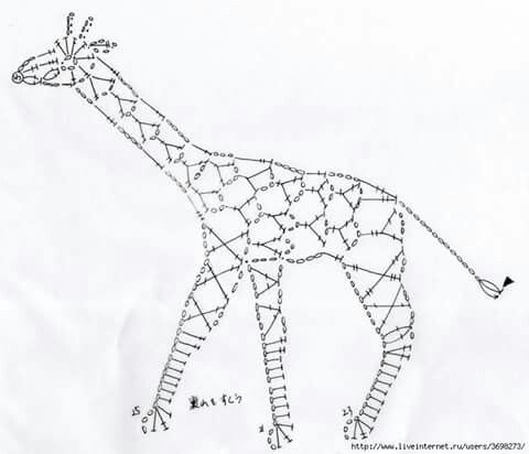Patrón girafa