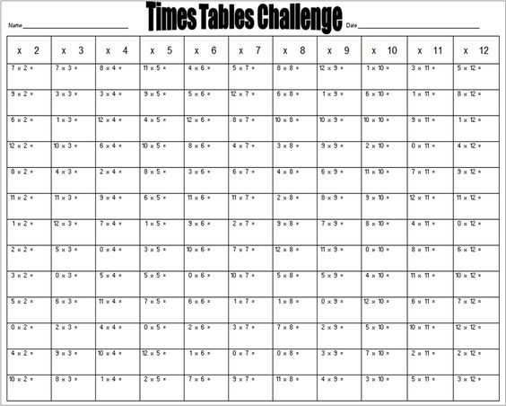 Times tables, Shelters and Tables on Pinterest