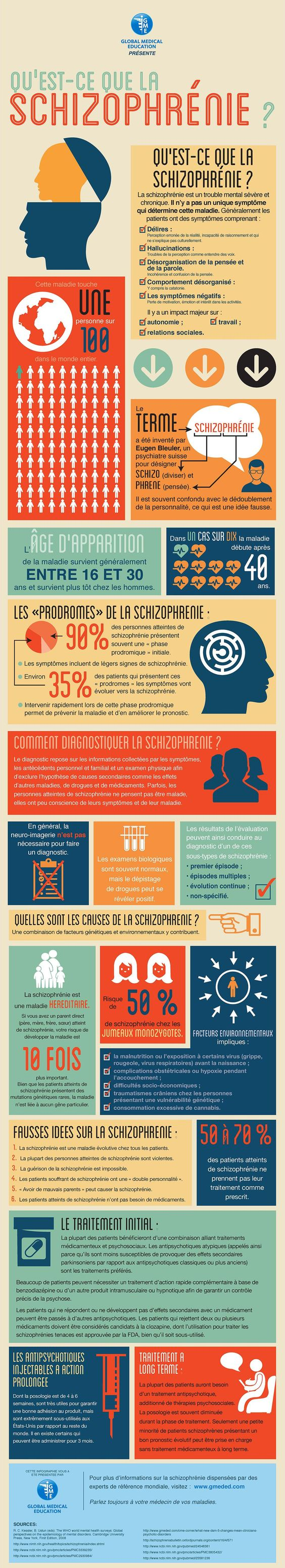 What Is Schizophrenia?   Global Medical Education