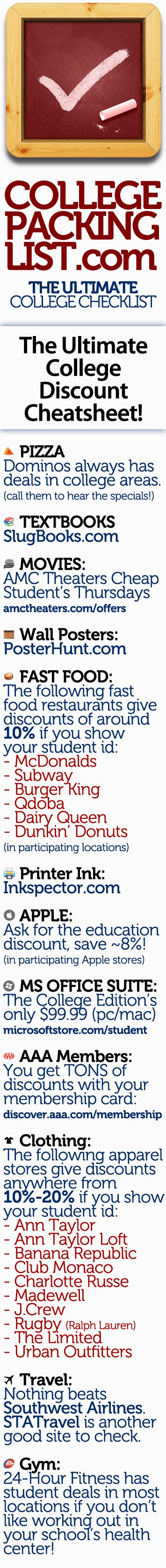 discounts for college. I had know idea I could get a discout at these retail stores and restaurants just by showing my student ID!!!